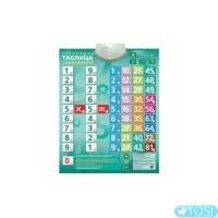 Звуковой плакат - Говорящая таблица умножения Знаток